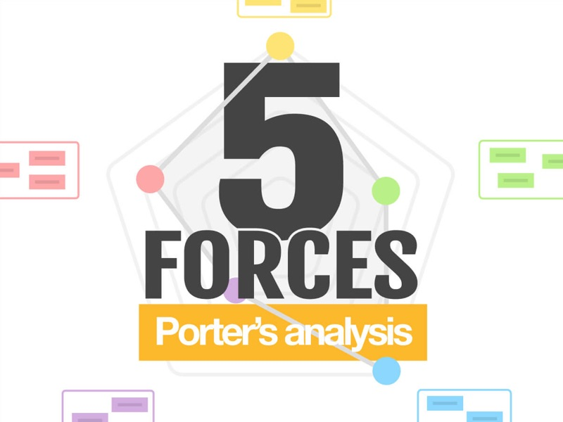 Marktconsolidatie - 5-forces-of-Porter